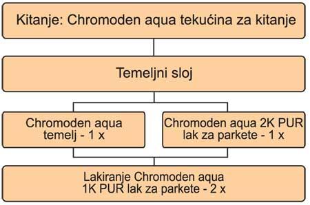 k20-chromos-1-450-300.jpg