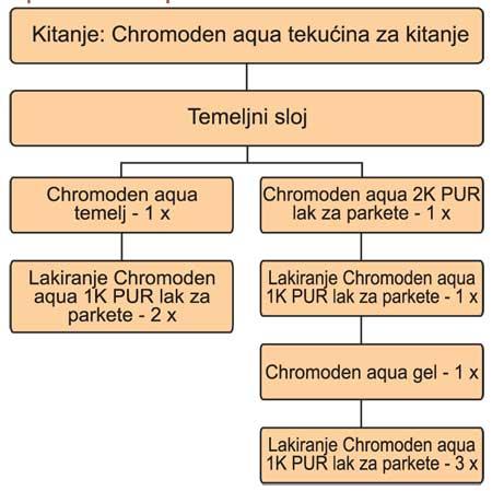 k20-chromos-2-450-300.jpg