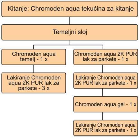 k20-chromos-3-450-300.jpg