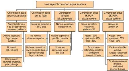 k20-chromos-uvod-450-300.jpg