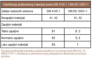 k39-fermacell-t2-300