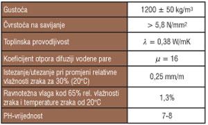 k39-fermacell-t3-300