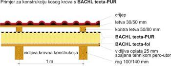 k40-bachl-08-350