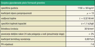 k52-fermacell-03-400.jpg