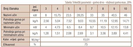 k55-Tehnodom-02-450.jpg