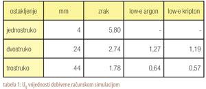 k29-61-tab1-300.jpg