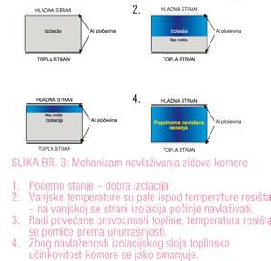 Korak_1_06cro4_.indd