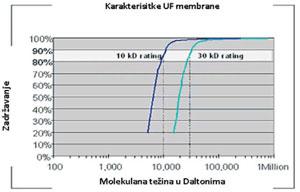 Korak 34-2011-kupaonice.indd