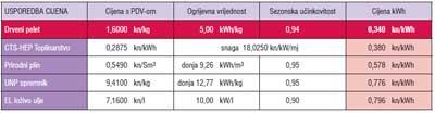 k44-biomasa-t2-400