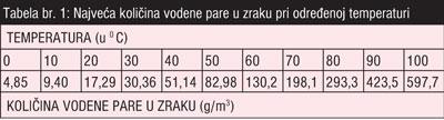 KorakHR4_04_3.indd