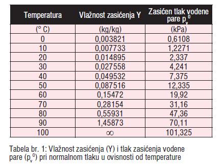 k04-22-tab1