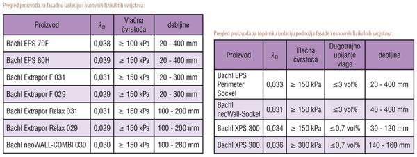 k58-bachl-3