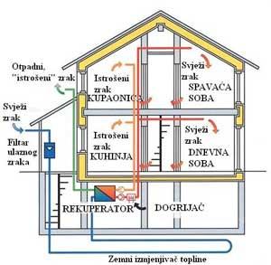 13-10-07-najava-dani-pasivne-kuce-02-300