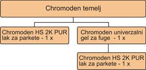 k19-chromos-3-300.jpg