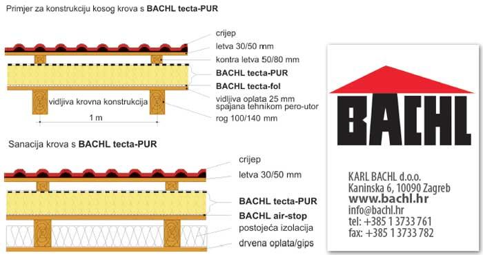 k44-bachl-8-700