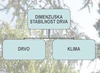 HRKorak309_2.indd