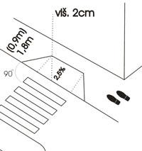 javne-površine-3.jpg