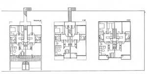 urbanističko planiranje