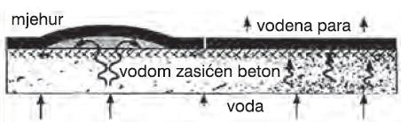 chromos_2