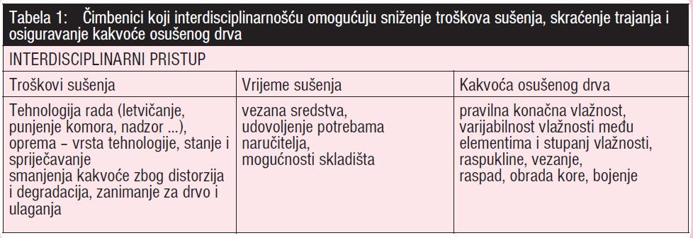 drvo-tablica1