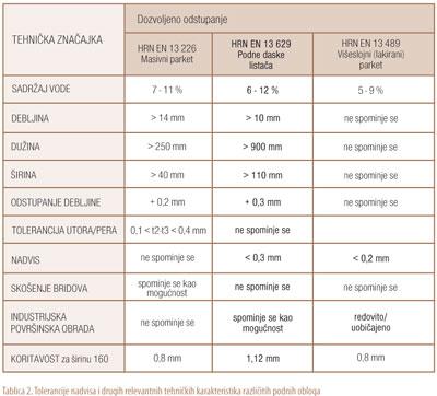 k58-turkilin-nadvis-tabl2